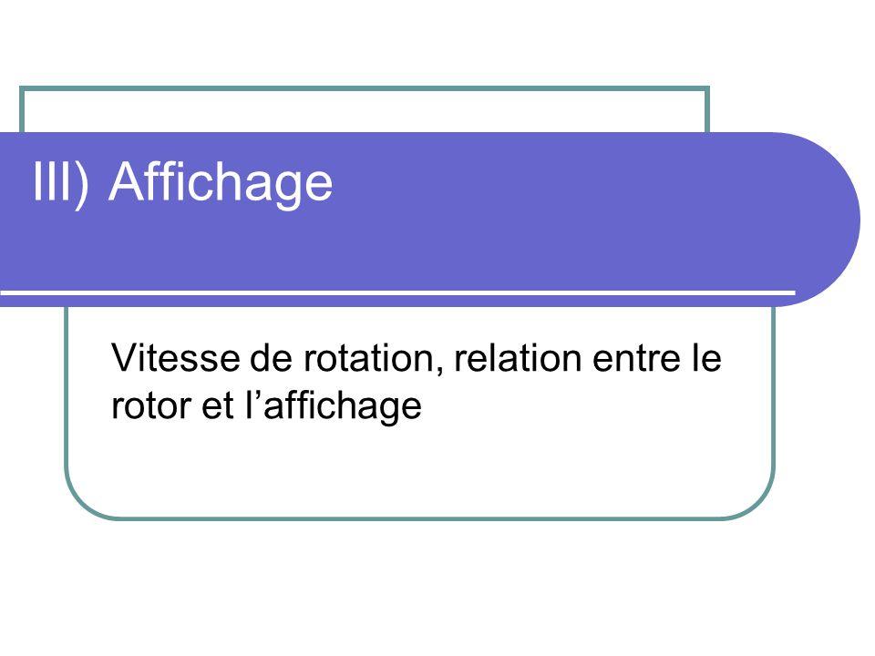 Vitesse de rotation, relation entre le rotor et l'affichage