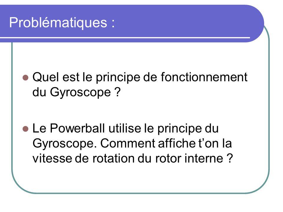 Problématiques : Quel est le principe de fonctionnement du Gyroscope