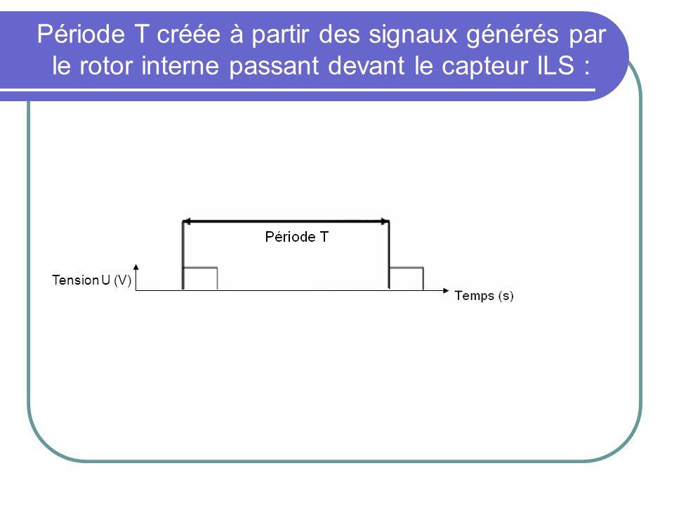 Période T créée à partir des signaux générés par le rotor interne passant devant le capteur ILS :
