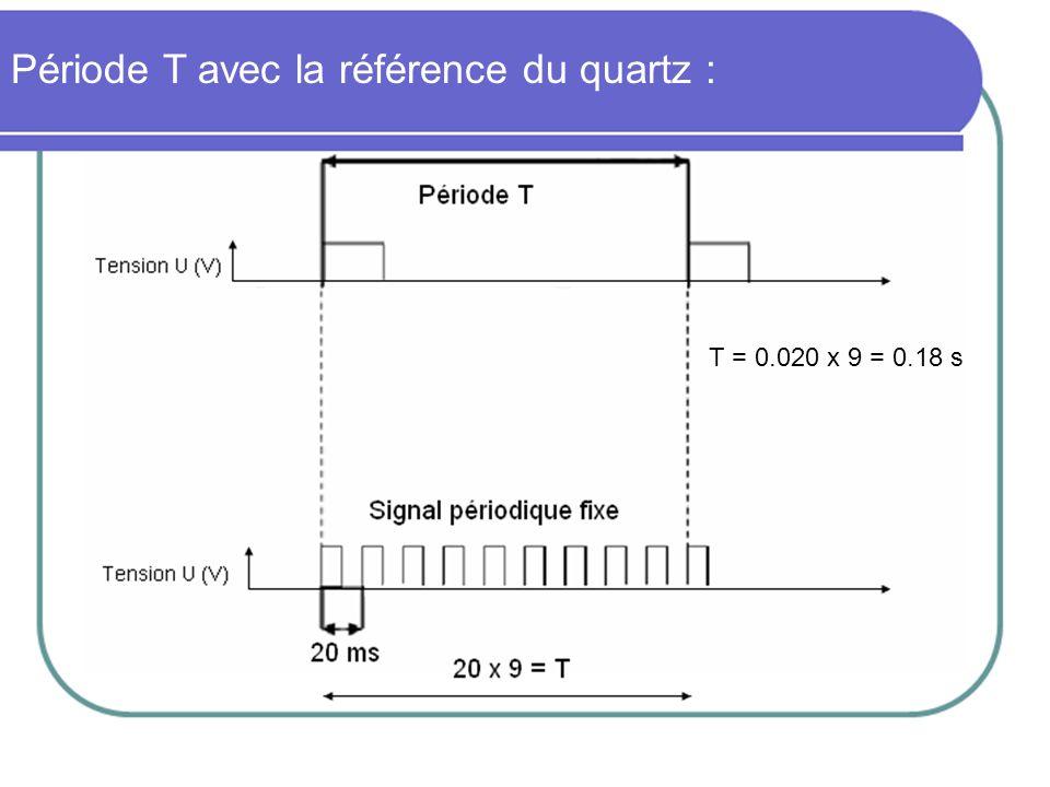 Période T avec la référence du quartz :