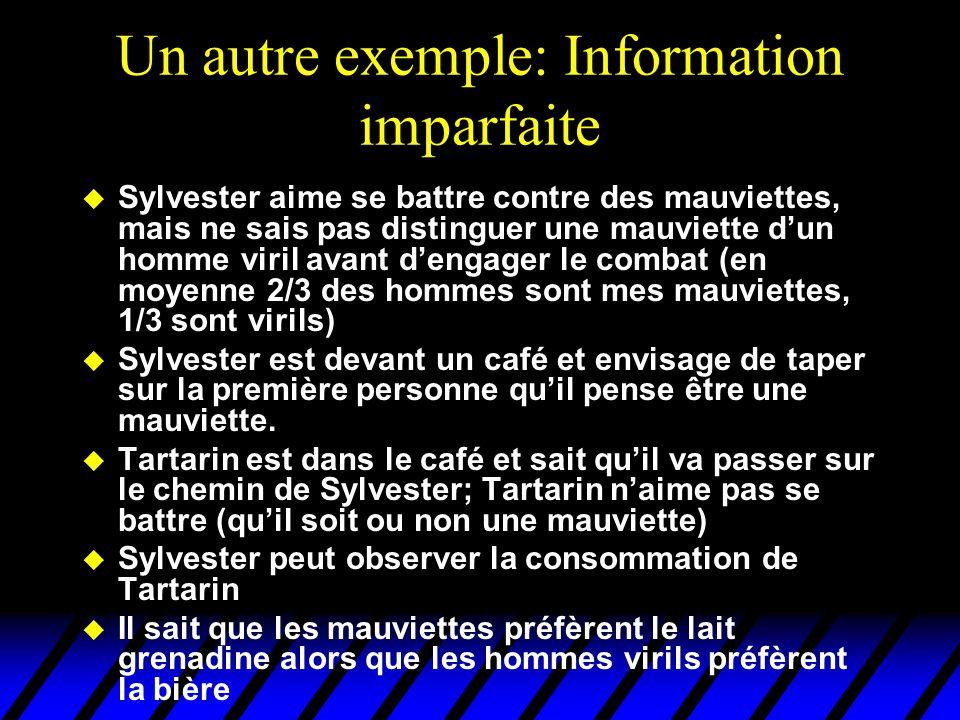 Un autre exemple: Information imparfaite