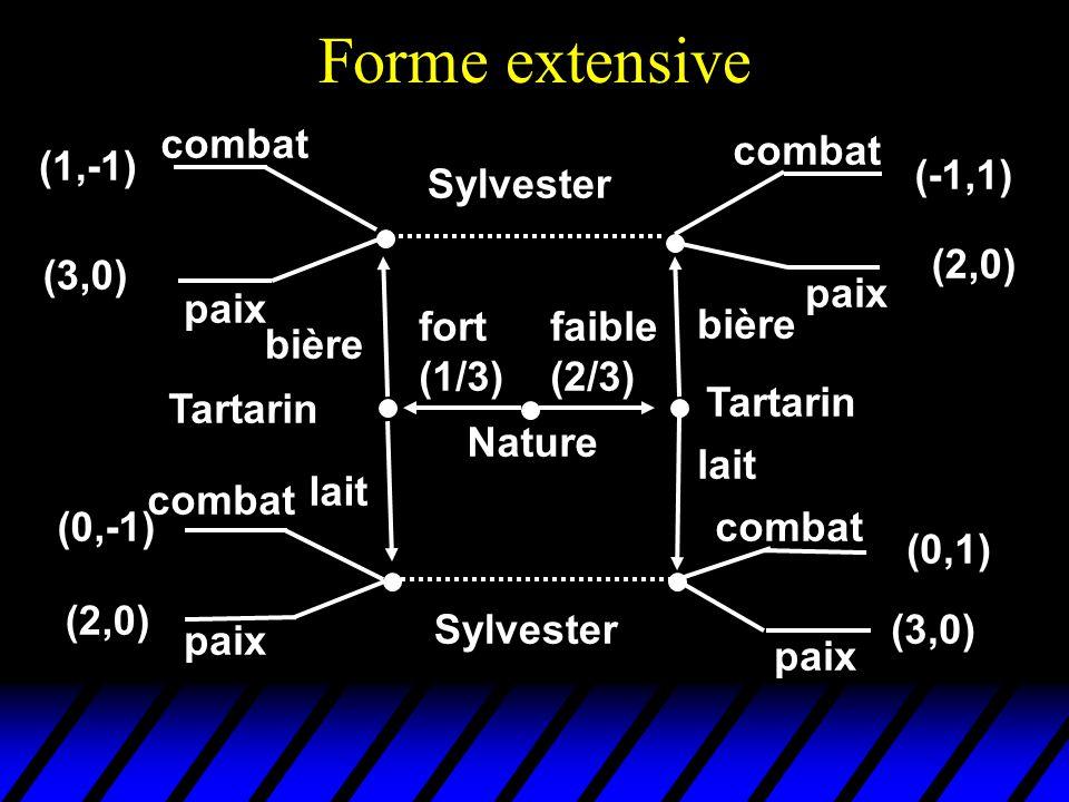 Forme extensive combat combat (1,-1) (-1,1) Sylvester (2,0) (3,0) paix