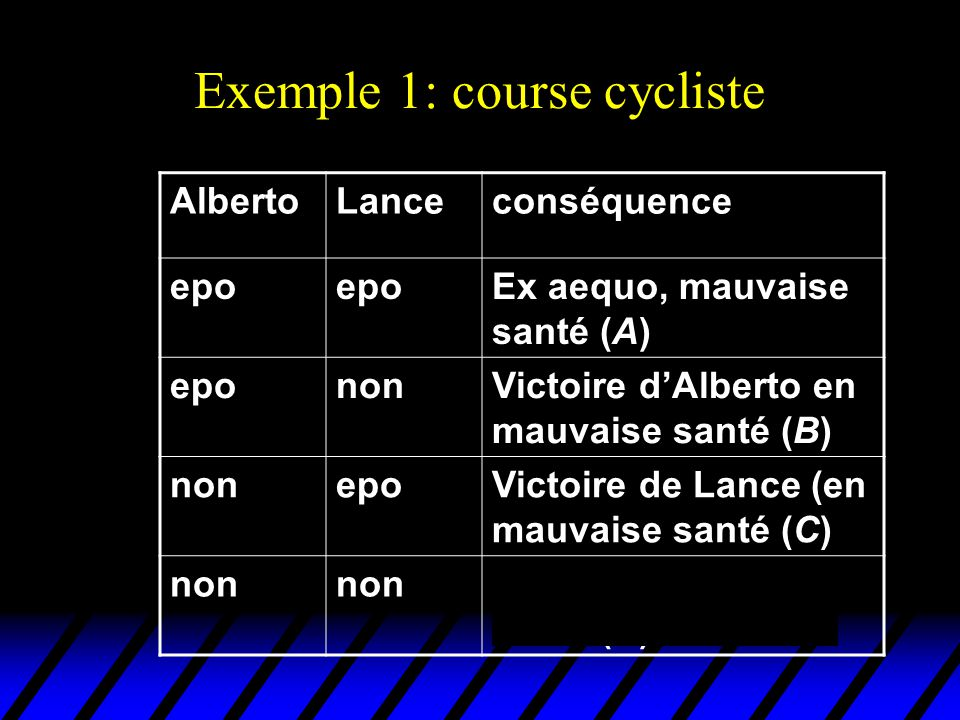 Exemple 1: course cycliste