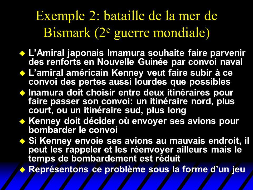 Exemple 2: bataille de la mer de Bismark (2e guerre mondiale)