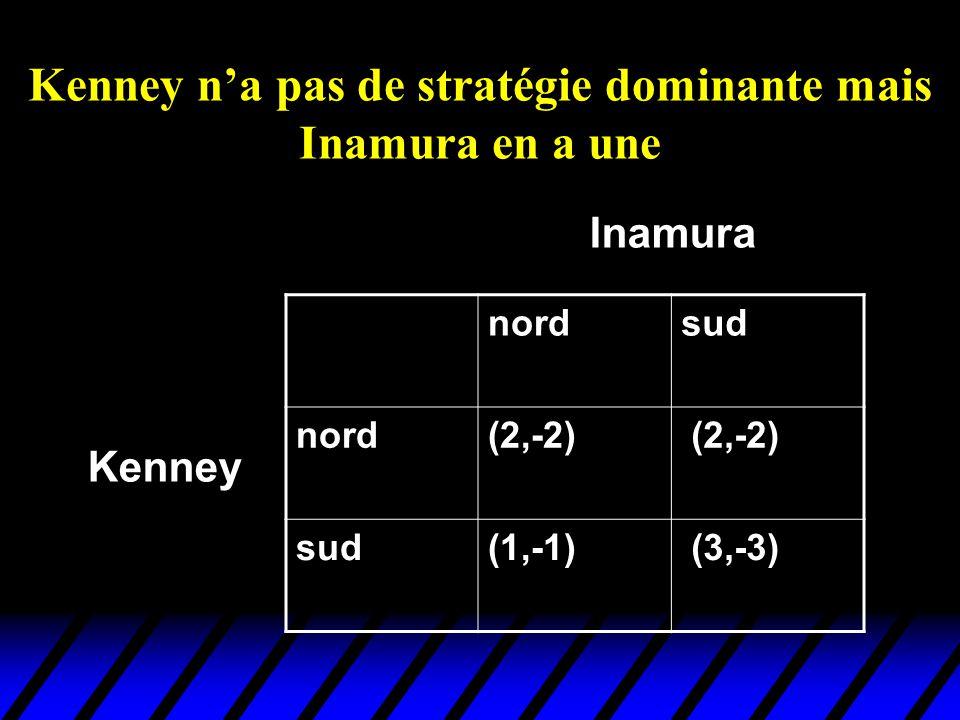 Kenney n'a pas de stratégie dominante mais Inamura en a une