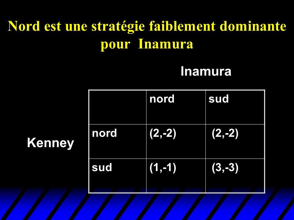 Nord est une stratégie faiblement dominante pour Inamura