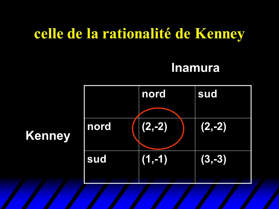 celle de la rationalité de Kenney
