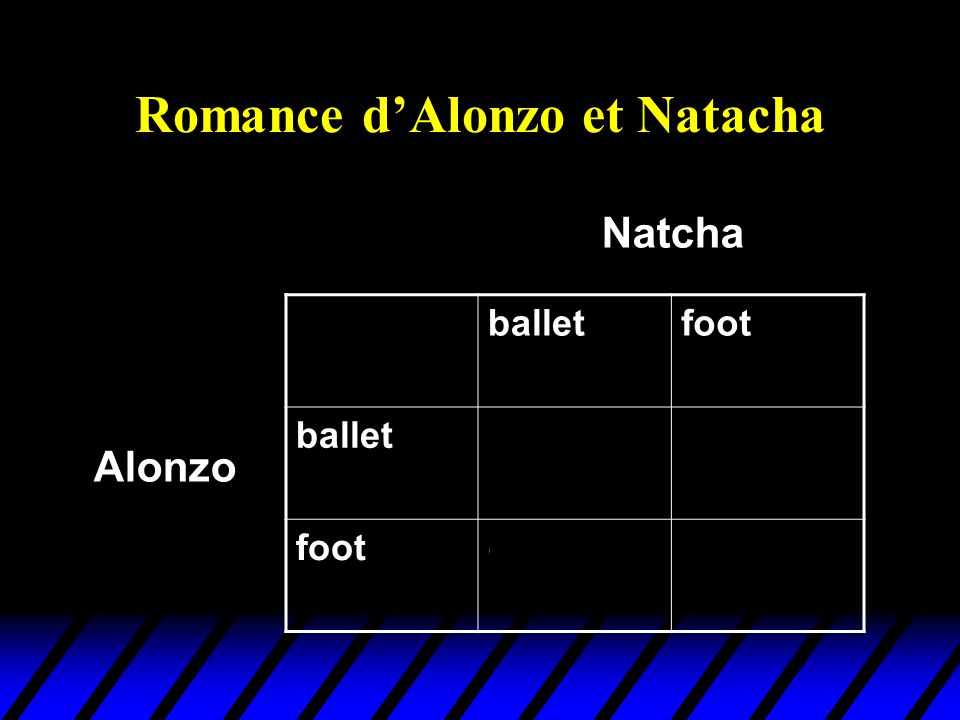 Romance d'Alonzo et Natacha