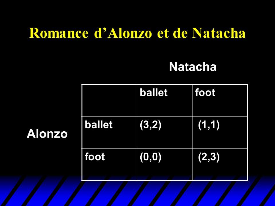 Romance d'Alonzo et de Natacha