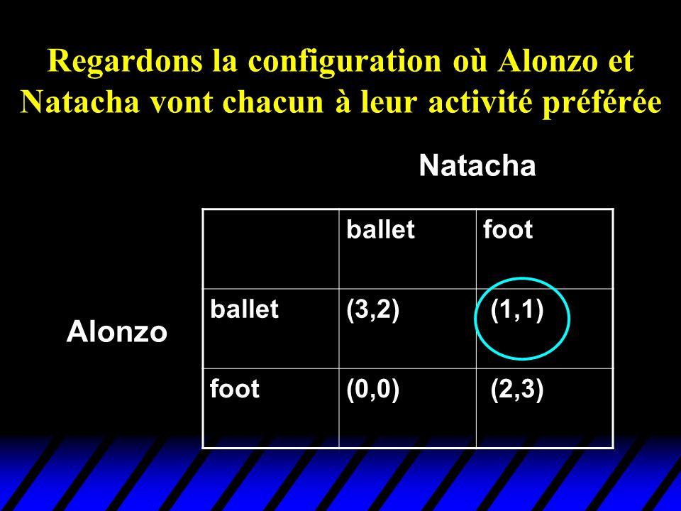 Regardons la configuration où Alonzo et Natacha vont chacun à leur activité préférée