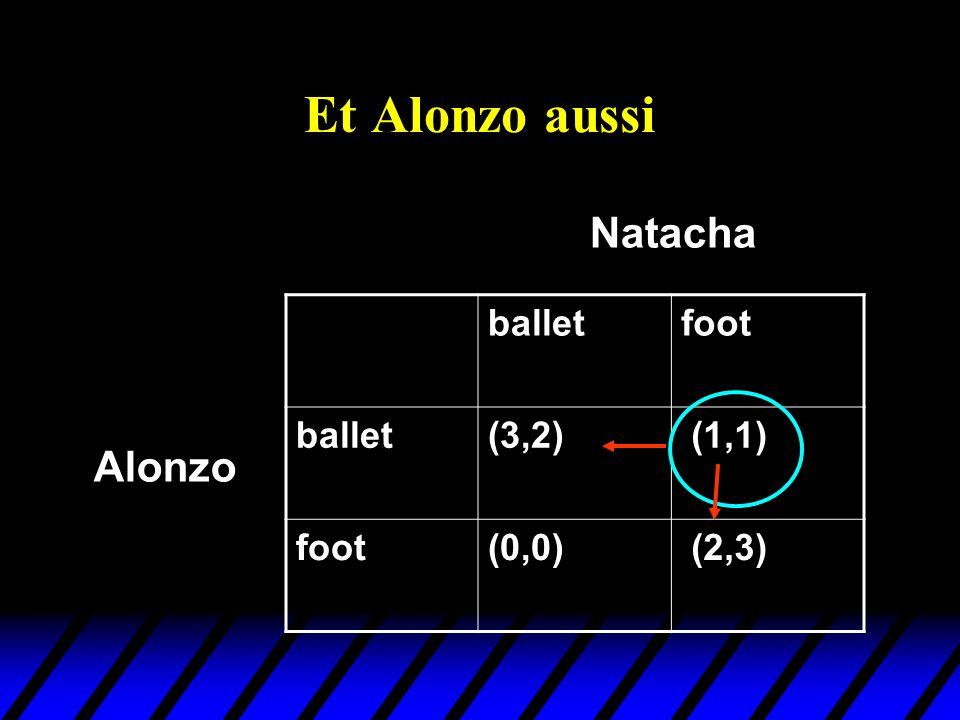 Et Alonzo aussi Natacha ballet foot (3,2) (1,1) (0,0) (2,3) Alonzo