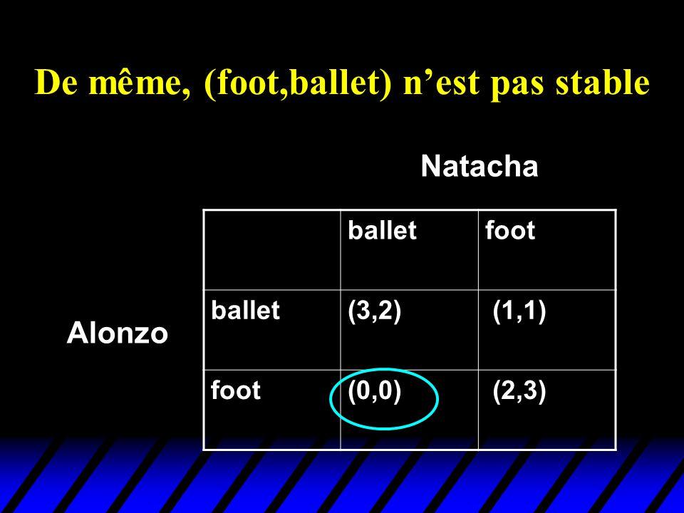 De même, (foot,ballet) n'est pas stable