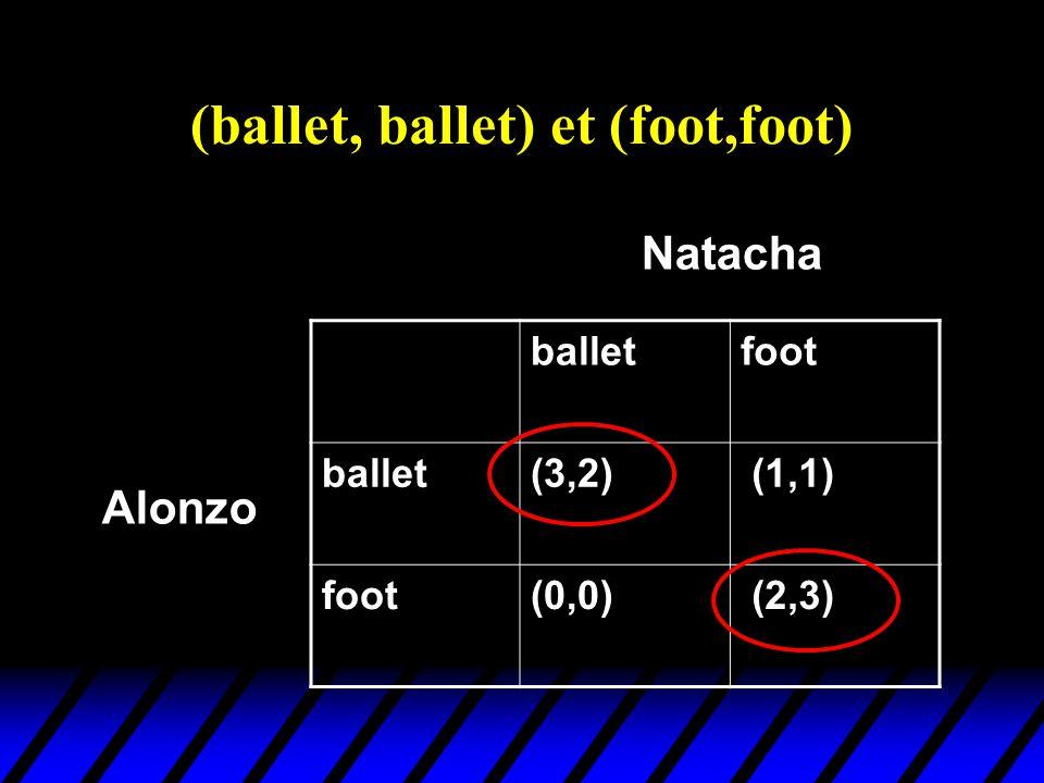(ballet, ballet) et (foot,foot)