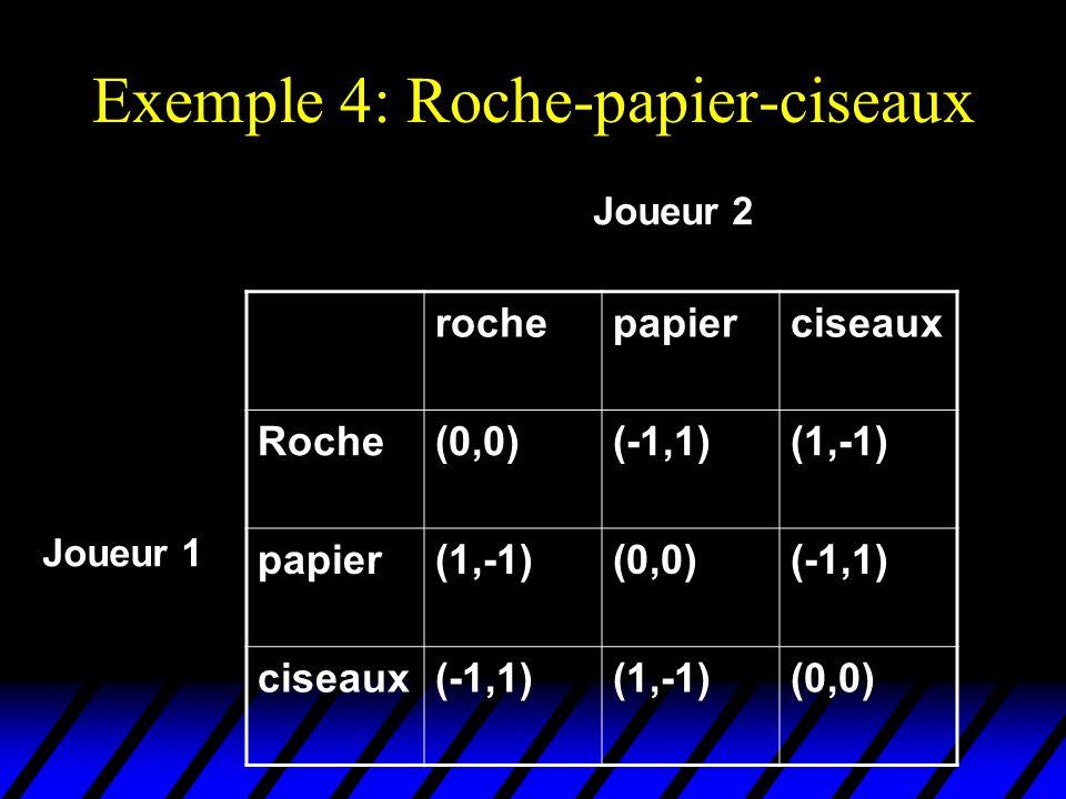 Exemple 4: Roche-papier-ciseaux