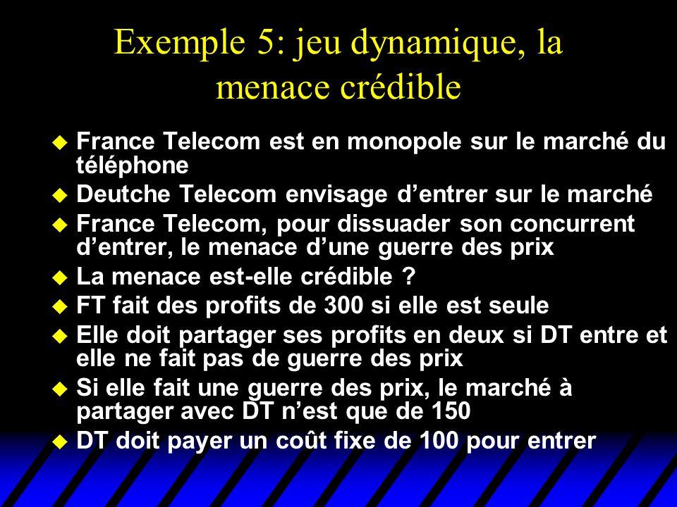 Exemple 5: jeu dynamique, la menace crédible