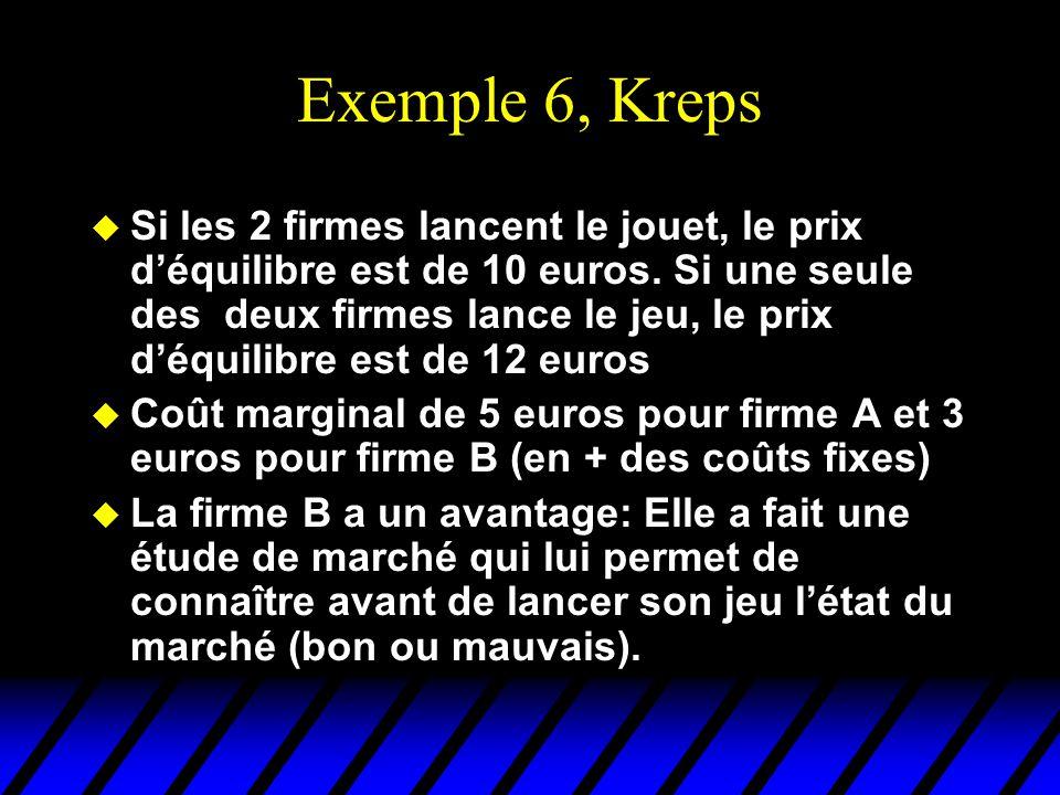 Exemple 6, Kreps