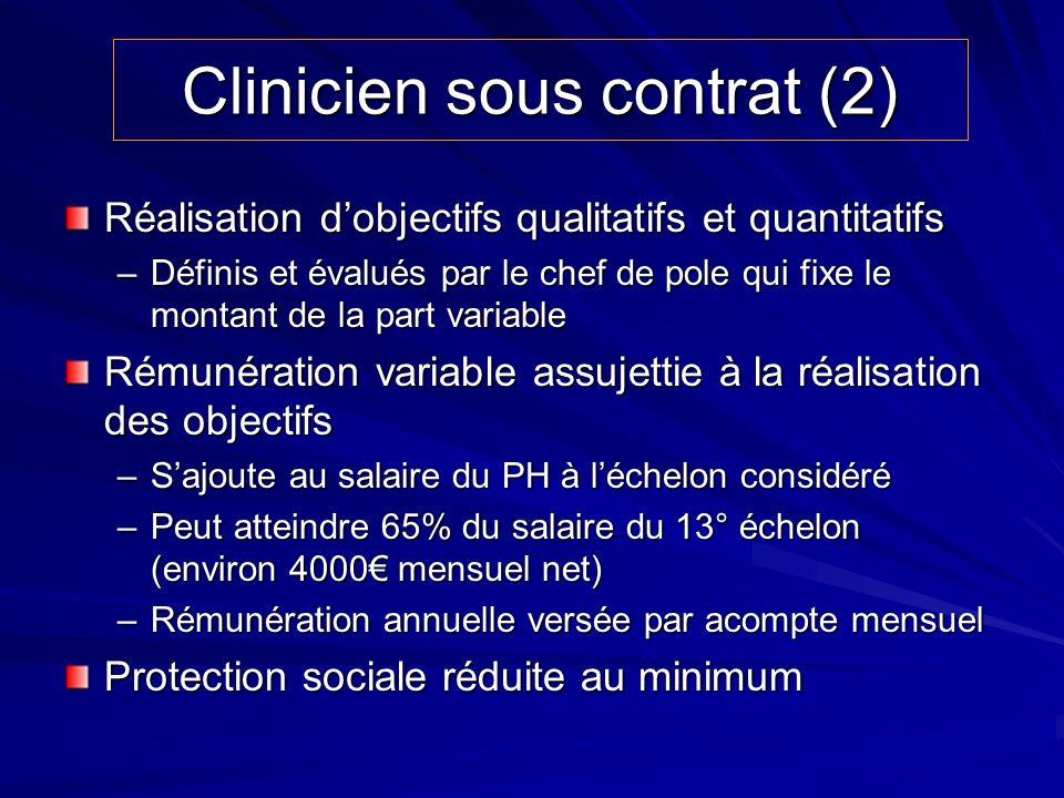 Clinicien sous contrat (2)
