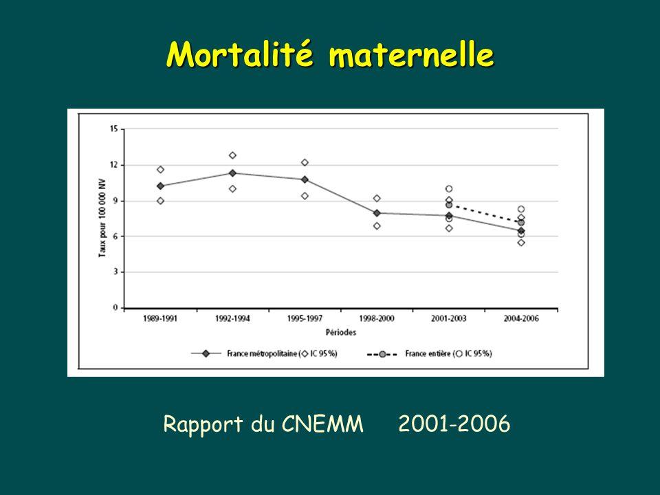 Mortalité maternelle Rapport du CNEMM 2001-2006