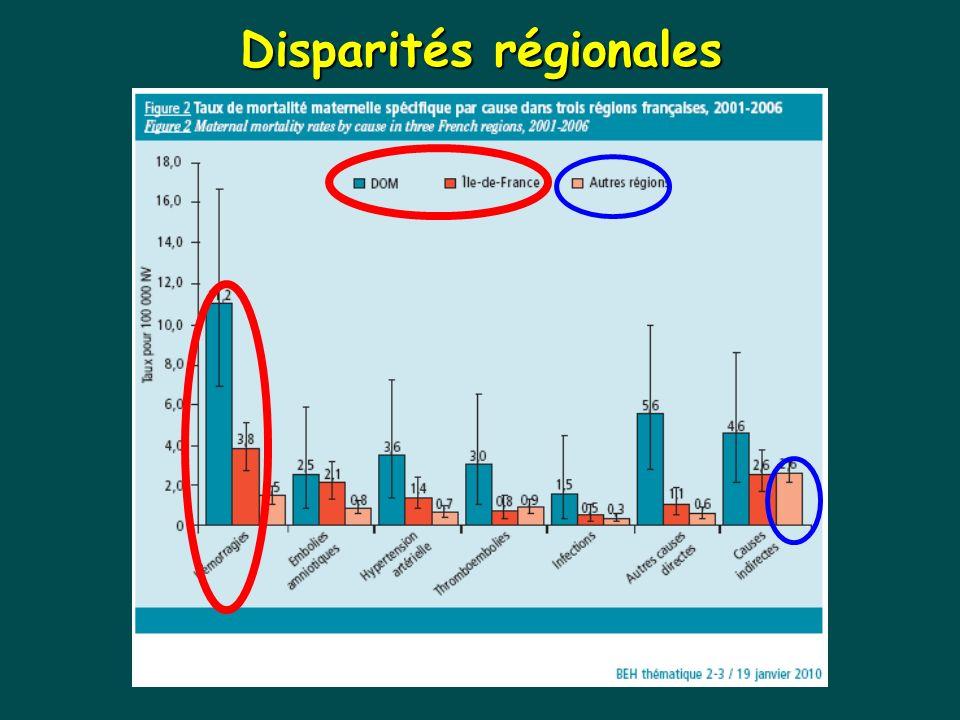Disparités régionales