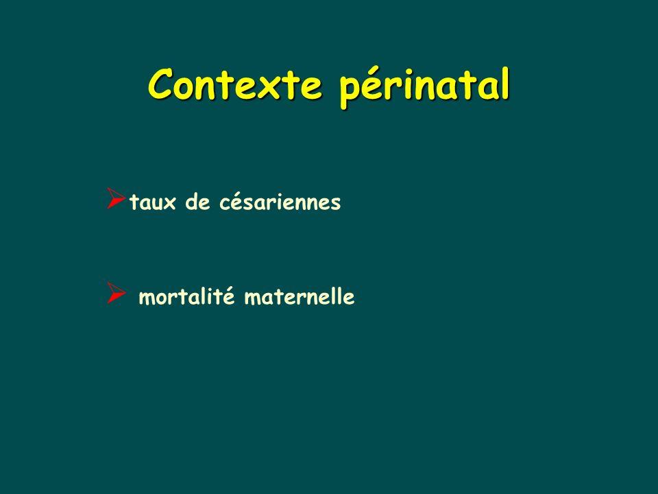 taux de césariennes mortalité maternelle