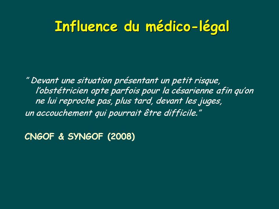 Influence du médico-légal