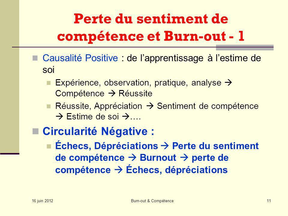 Perte du sentiment de compétence et Burn-out - 1