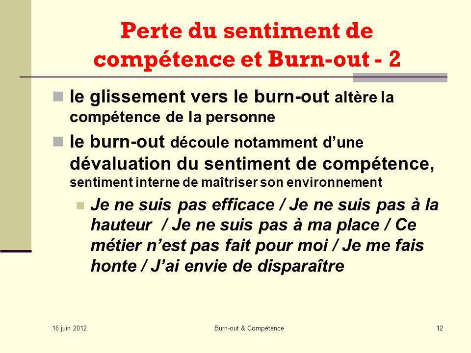 Perte du sentiment de compétence et Burn-out - 2