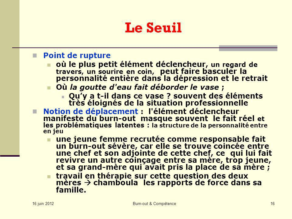 Le Seuil Point de rupture
