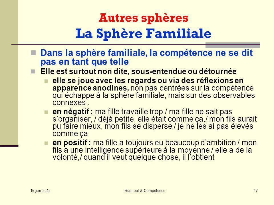 Autres sphères La Sphère Familiale