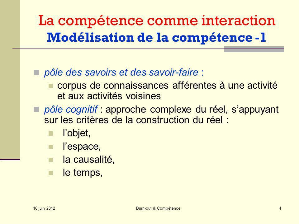 La compétence comme interaction Modélisation de la compétence -1