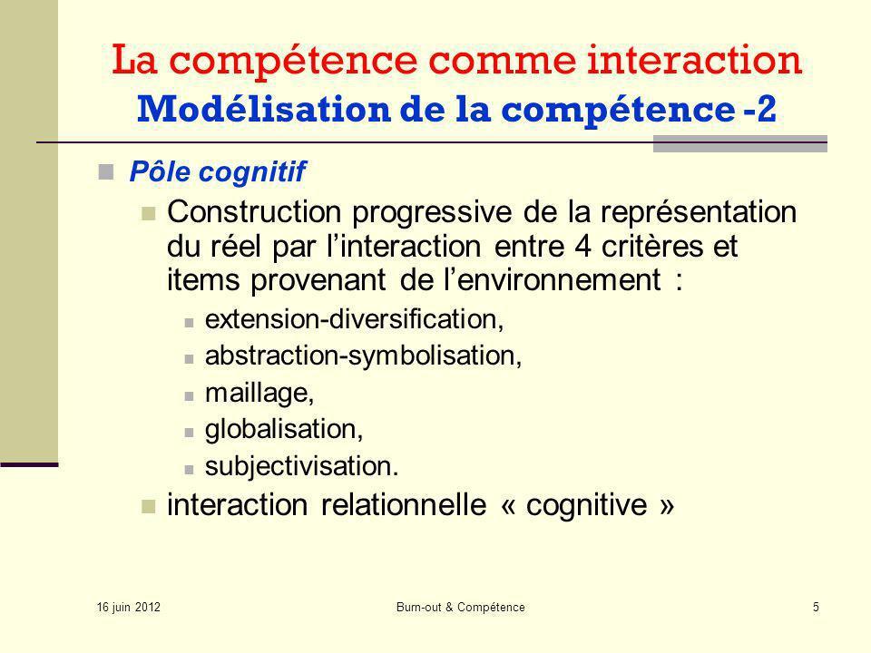 La compétence comme interaction Modélisation de la compétence -2