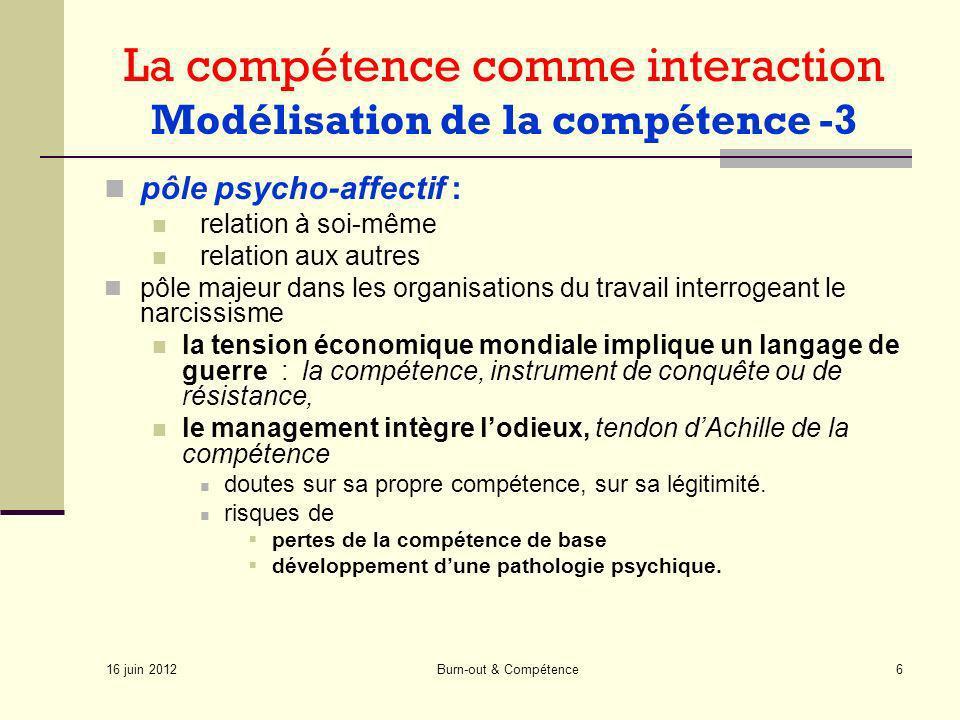 La compétence comme interaction Modélisation de la compétence -3