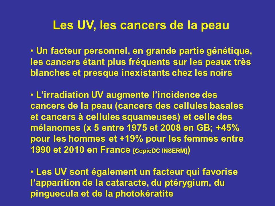 Les UV, les cancers de la peau