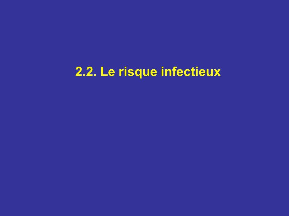 2.2. Le risque infectieux