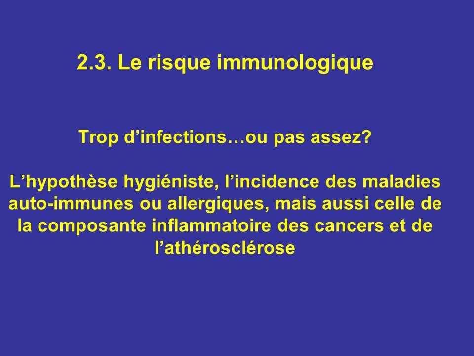 2. 3. Le risque immunologique Trop d'infections…ou pas assez
