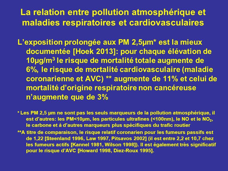 La relation entre pollution atmosphérique et maladies respiratoires et cardiovasculaires