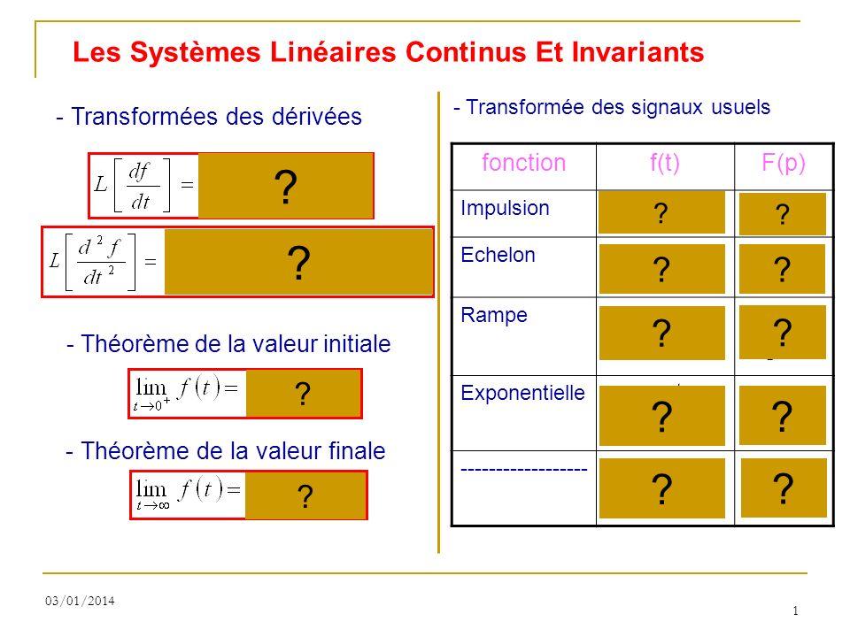 Les Systèmes Linéaires Continus Et Invariants