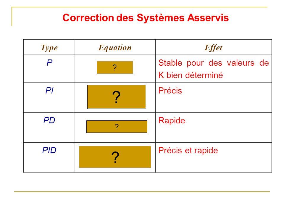 Correction des Systèmes Asservis