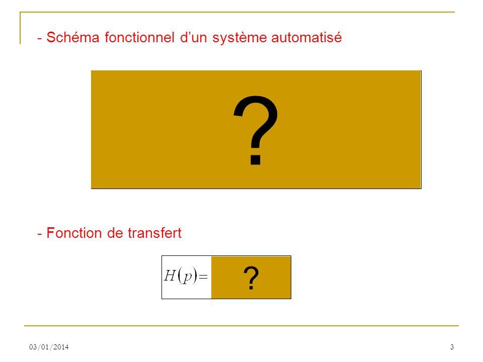 + - - Schéma fonctionnel d'un système automatisé