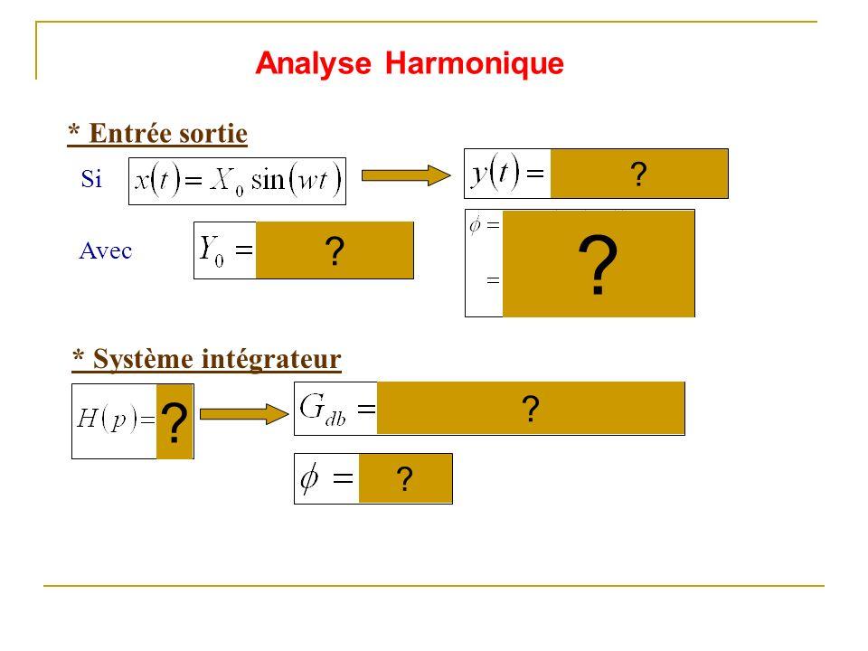 Analyse Harmonique * Entrée sortie * Système intégrateur