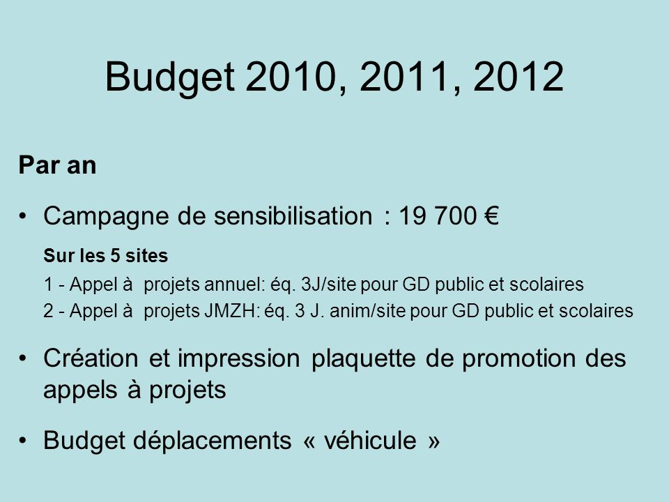 Budget 2010, 2011, 2012 Par an Campagne de sensibilisation : 19 700 €
