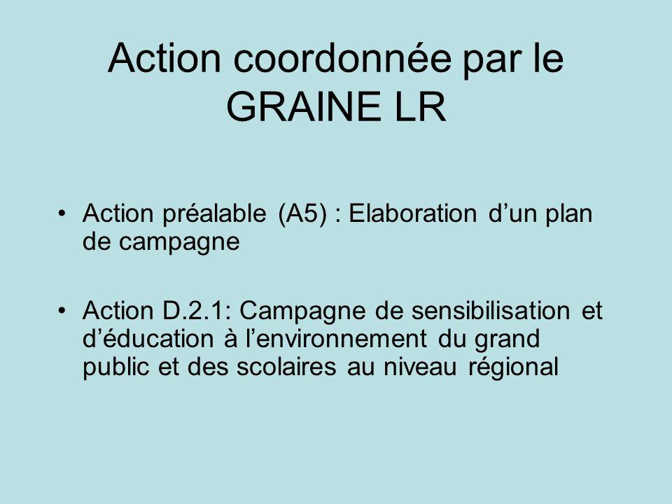 Action coordonnée par le GRAINE LR