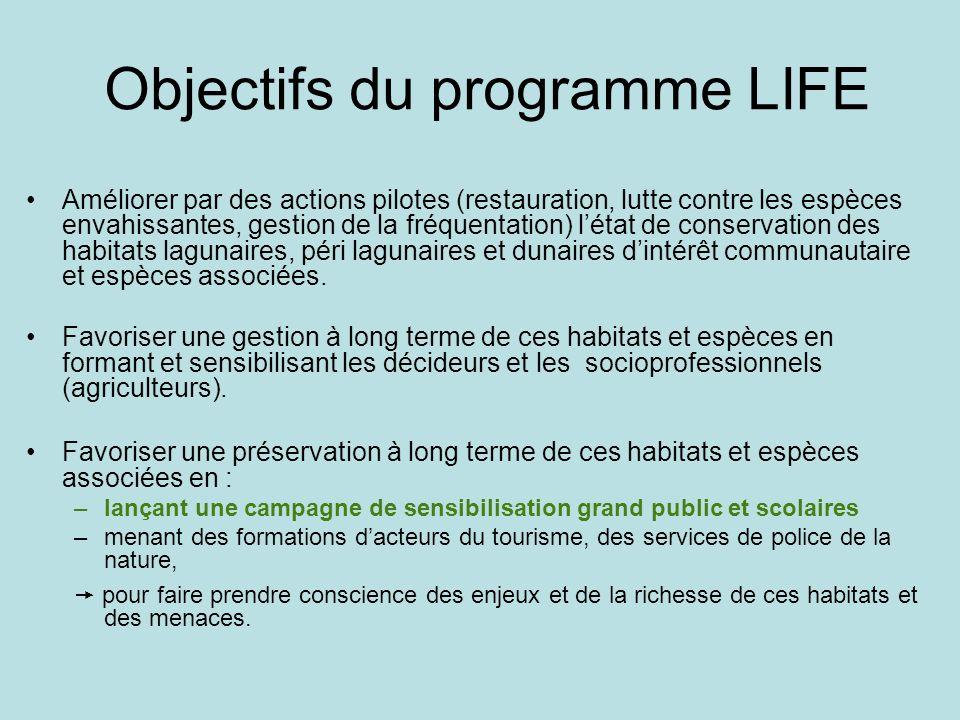 Objectifs du programme LIFE