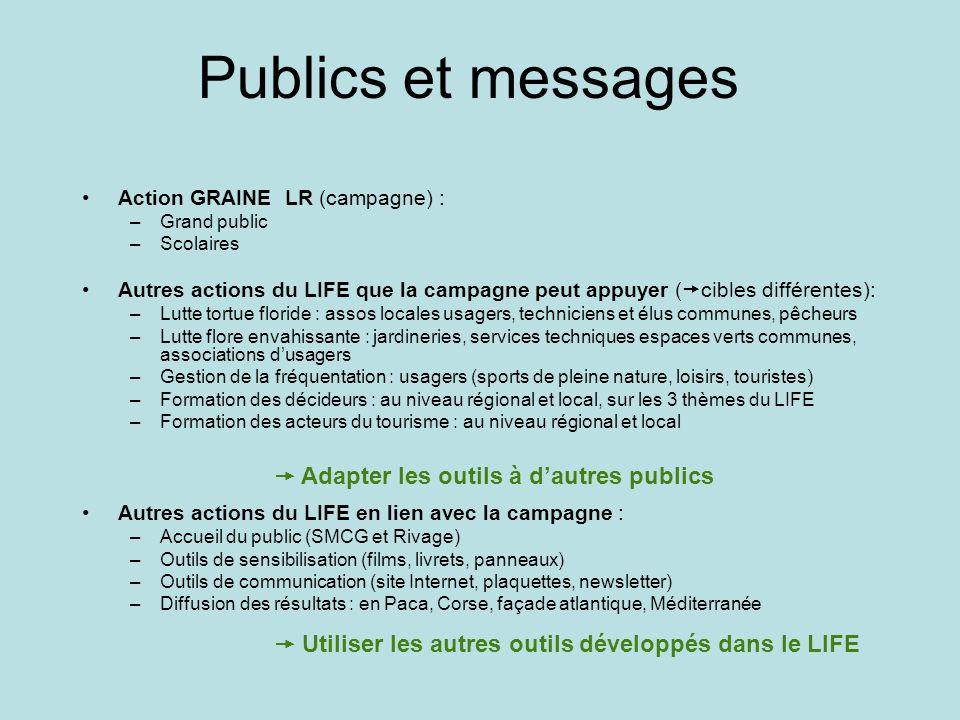Publics et messages  Adapter les outils à d'autres publics