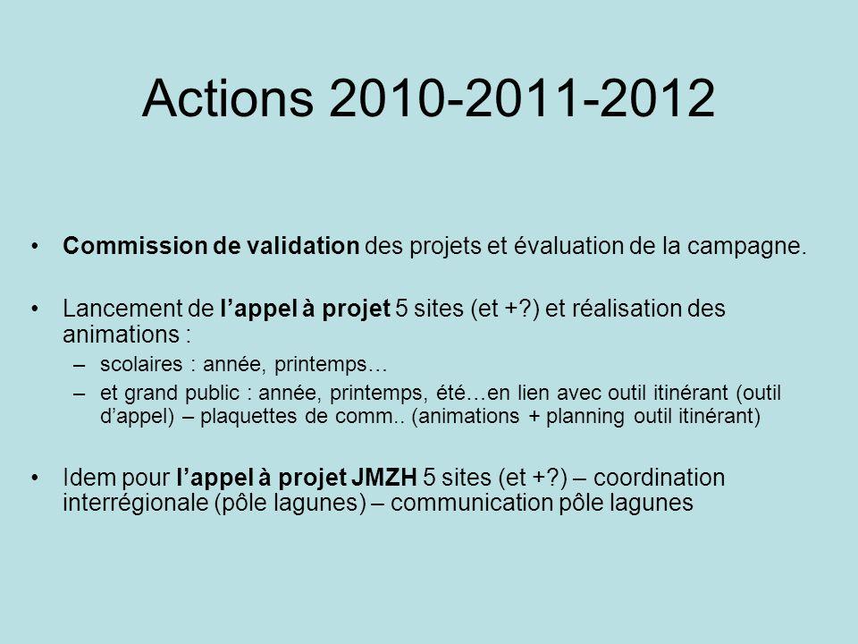 Actions 2010-2011-2012 Commission de validation des projets et évaluation de la campagne.