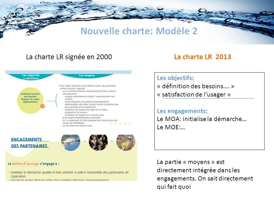 Nouvelle charte: Modèle 2
