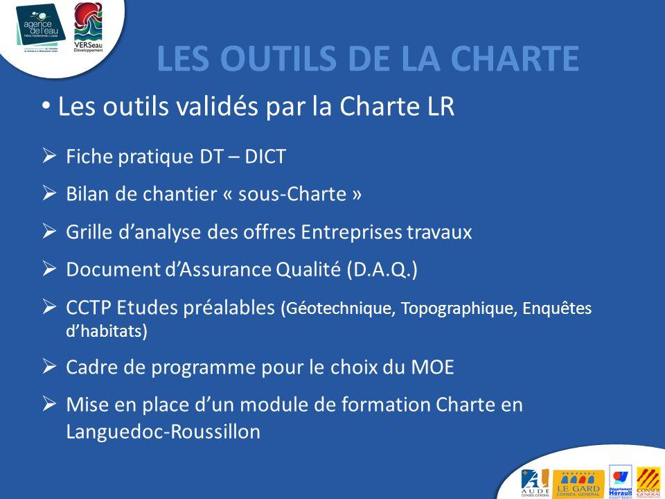 LES OUTILS DE LA CHARTE Les outils validés par la Charte LR
