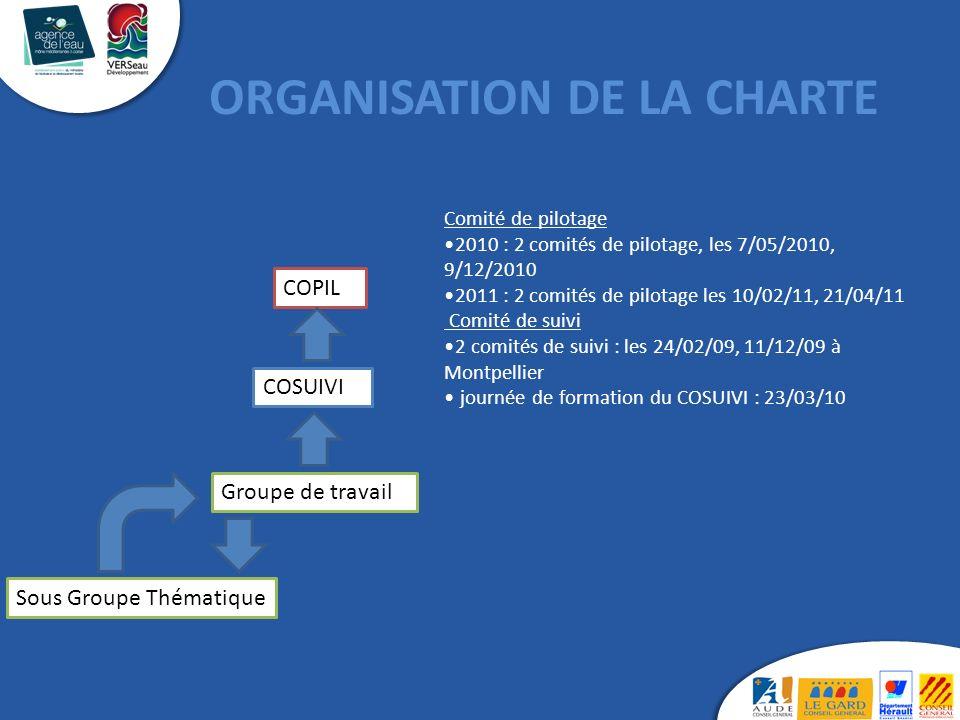 ORGANISATION DE LA CHARTE