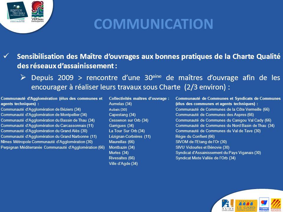 COMMUNICATION Sensibilisation des Maître d'ouvrages aux bonnes pratiques de la Charte Qualité des réseaux d'assainissement :