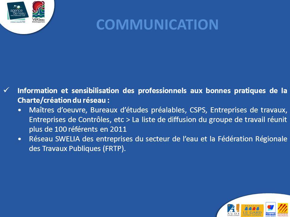 COMMUNICATION Information et sensibilisation des professionnels aux bonnes pratiques de la Charte/création du réseau :